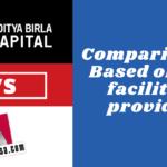 5Paisa Vs Aditya Birla Capital